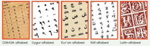 Türklerin Kullandıkları Alfabeler