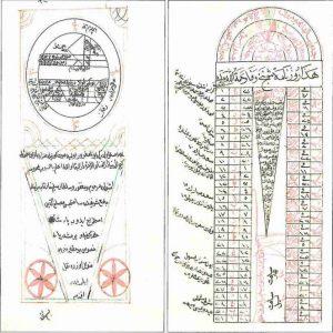 Muslihuddin Mustafa'nın Melhame-i Şeyh Vefa fi'l-küsaf ve'z-zelzele ve'l-matar ... adlı eserinden iki sayfa