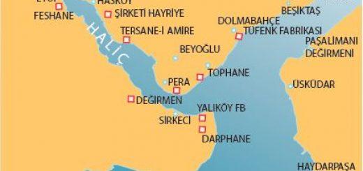 XIX. yüzyıl Osmanlı Devleti sanayi kuruluşları