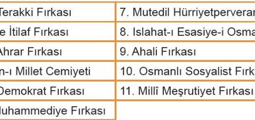 II. Meşrutiyet ile Osmanlı Devleti'nde kurulan siyasi partiler
