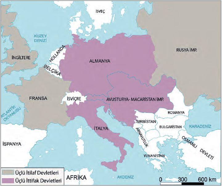 XIX ve XX. yüzyılda Üçlü İtilaf ve Üçlü İttifak Devletleri