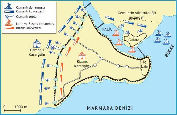 İstanbul Kuşatması